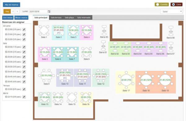 mapa de sala cuiner software